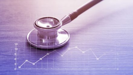Healthcare ETFs Strengthen on Hopes of Combating Coronavirus