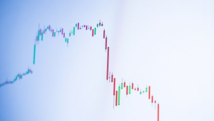 Market Gives Up Overnight Gains As Coronavirus And Oil Concerns Remain