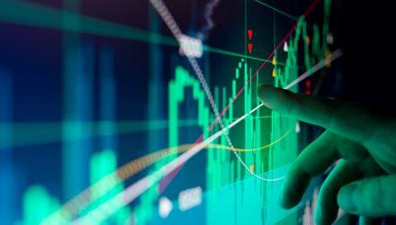 Markets Climb Higher Amid Continuing Coronavirus Spread