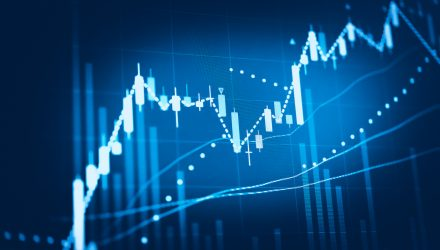 Markets Rocket Higher As Fiscal Stimulus Package Brings Hope