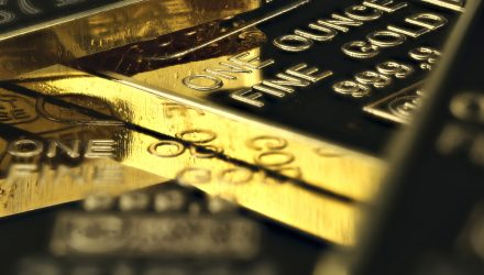 Precious Metals Follow Equities as Coronavirus Fears Continue