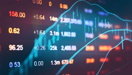 Rate Cuts in Emerging Markets Could Help Boost Equities