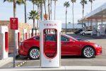 The Tesla (ETF) Power Boost!