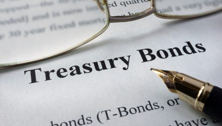 Treasury Bond ETFs Strengthen as Fed Enacts Emergency Rate Cut