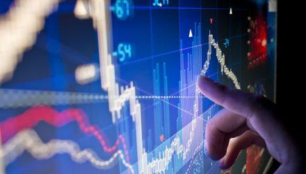 U.S. Stock ETFs Ends 3-Day Rally on Renewed Coronavirus Concerns