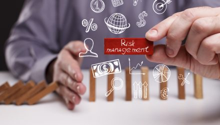 Using Active Risk Management to Navigate Recessionary Risks
