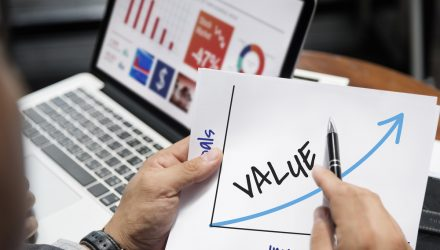 A Value Investing Strategy Requires These 4 Things