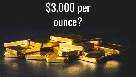 Bank of America: Gold Can Reach the $3,000 Mark