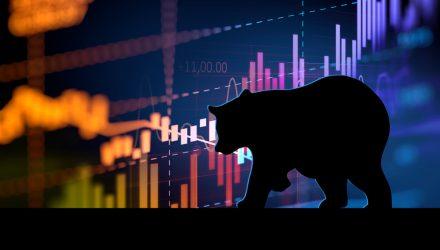 Bear-Market Bond Adjustment