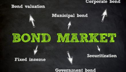 Can the Municipal Bond Market Weather the Coronavirus Storm?