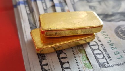 Gold Prices Tick Higher Following Latest Manufacturing Data