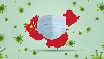 How the Chinese Equity Market Responded to the Domestic and Global Coronavirus Outbreak