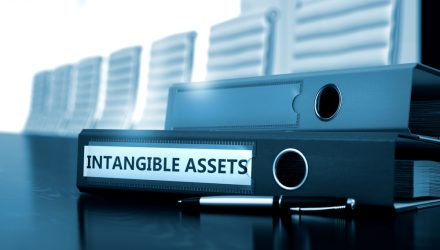 Intangible Assets Are Difference Makers for Wide Moat ETF