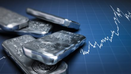 Signs Abound This Silver ETF Could Again be Solid