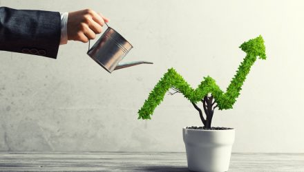 Take Advantage of the Dip in This Growth Sector ETF