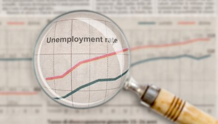 The Case for Global Yield Increases as Unemployment Numbers Rise