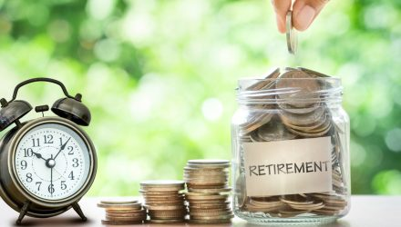 Tracking The Cost of Retirement Income