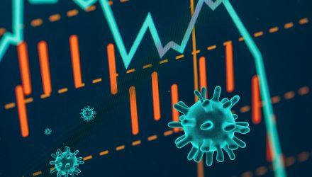 U.S. Stock ETFs Surge on Hopes of Slowing Coronavirus Contagion