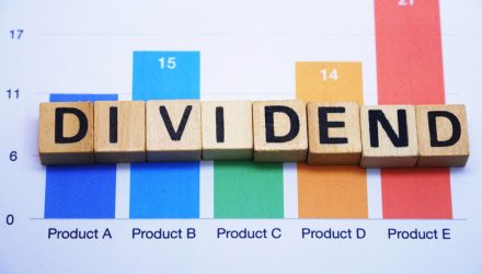 Why Dividend ETFs Matter in Today's Market