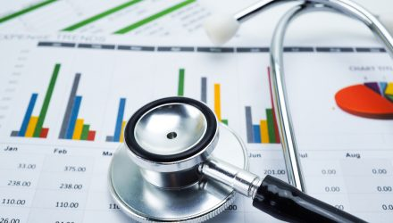 Why This Healthcare ETF Matters Now