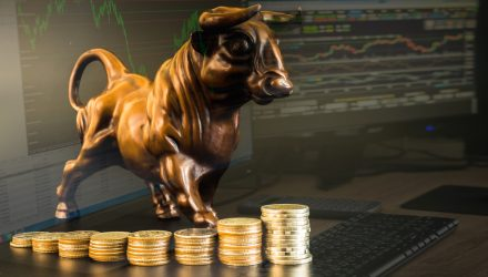 Will Investor Sentiment Remain Bullish for Gold?