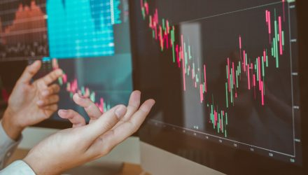 Worsening Jobs Market Saps Strength from U.S. Stock ETFs