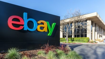 3 ETFs to Capitalize on EBAY's Future Growth Prospects