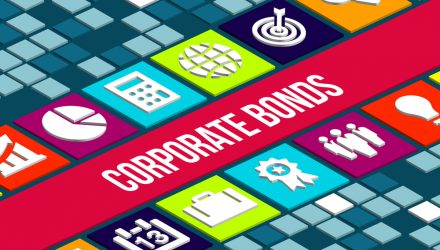 A Tactical Approach to Corporate Bonds