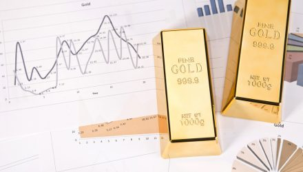 Big Bullion Forecast Could Bode Well for Gold ETFs