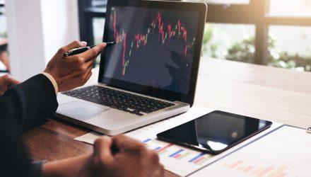 Bottom Line, Economic Data is Frightfully Bad