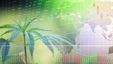 Cannabis Outlook Is Brighter Than Price Action Reflects