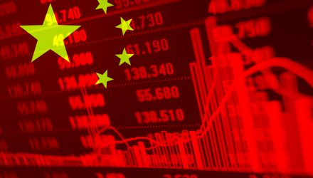China ETFs Retreat After Beijing Ditches GDP Target