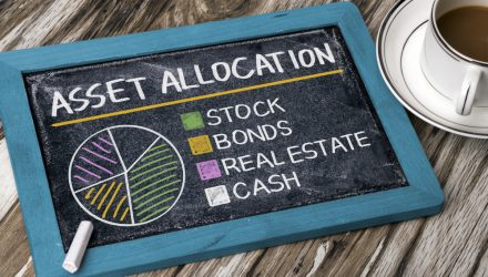 Disruption Matters When it Comes to Asset Allocation