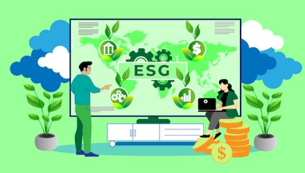 ESG ETFs in the Era of Global Pandemic and An Active Approach in ESG Investing