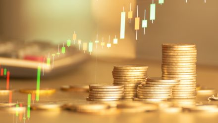 ETF of the Week SPDR Gold Shares (GLD)
