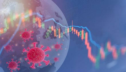 Economic Toll of Coronavirus Lockdown Pressures U.S. Stock ETFs