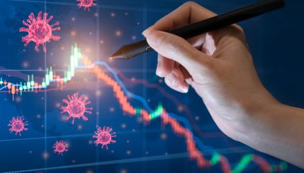 Fears of a Coronavirus Resurgence Dampen U.S. Stock ETFs