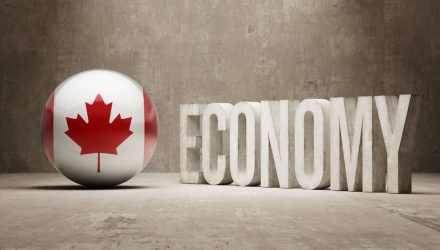 Keep an Eye on Canada ETFs After Country's GDP Falls 8.2%