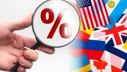 Low Global Short-Term Interest Rates Good for Growth, Bad for Income