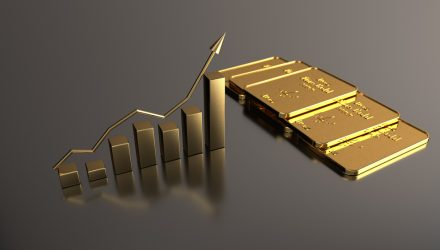 More Data Reveals Demand for Gold Down, But ETFs Up