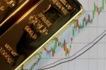 Negative Rates Could Keep Gold Prices Rising