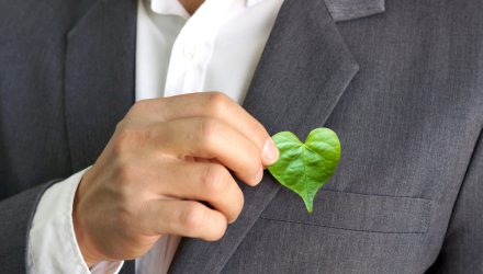 Socially Responsible ETFs Held Up Better During the Sell-Off