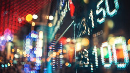 Stock Indexes and Index ETFs Trade Mixed Wednesday As ADP Data Curbs Reopening Enthusiasm
