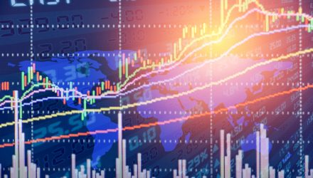 Take Some of Volatility Out of International Equities With This ETF