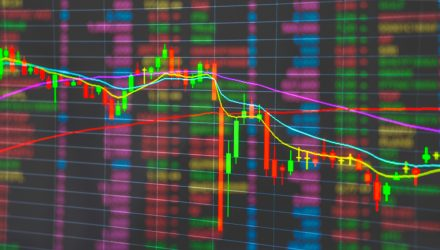This Low Volatility ETF Measures Up