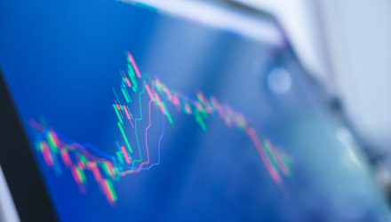 VIX ETFs Pull Back, Reflect Diminished Outlook for Volatility