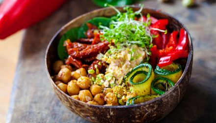 Vegan ETF Is a Pleasant Surprise in Rough Market Setting