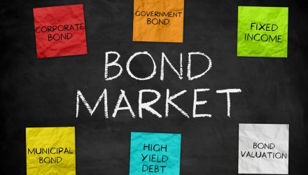 3 ETFs to Consider as the Fed Looks to Purchase Corporate Bonds