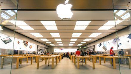 Apple Gains As Stores Scheduled To Reopen In New York