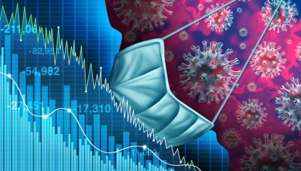 Coronavirus Pandemic is Changing the Way Investors Look at ESG ETFs